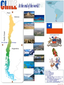 Poster Chile Chico